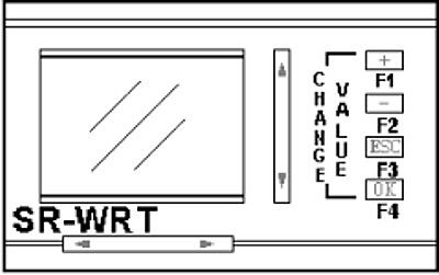 wrt-displaygrafik